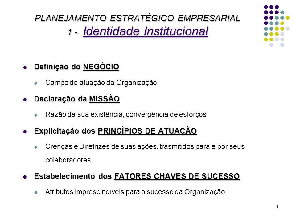 PLANEJAMENTO ESTRATÉGICO EMPRESARIAL 1 - Identidade Institucional