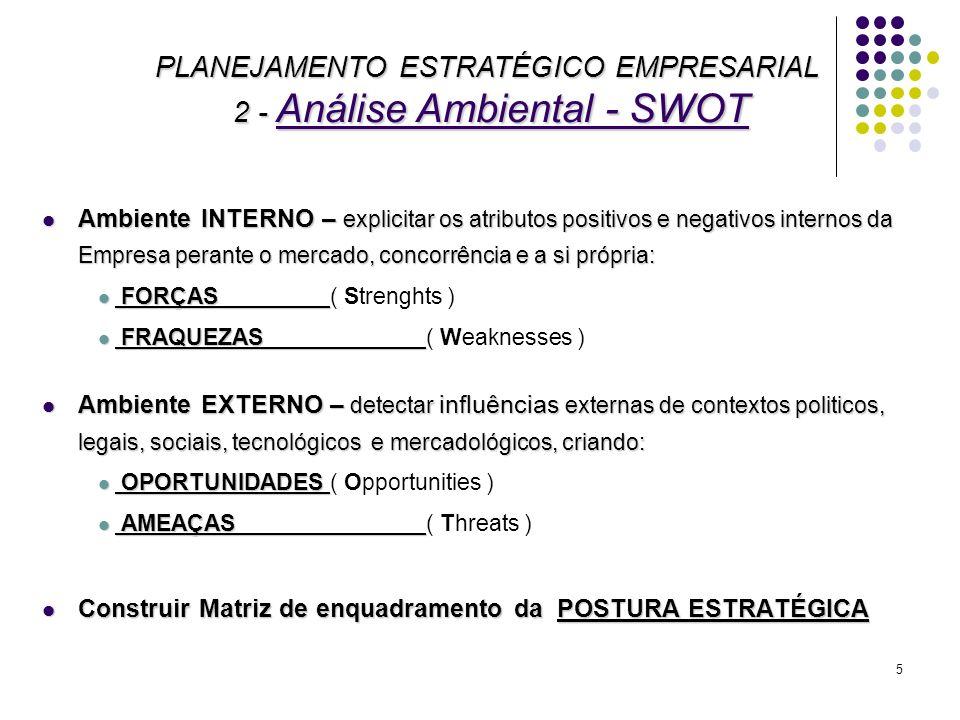 PLANEJAMENTO ESTRATÉGICO EMPRESARIAL 2 - Análise Ambiental - SWOT