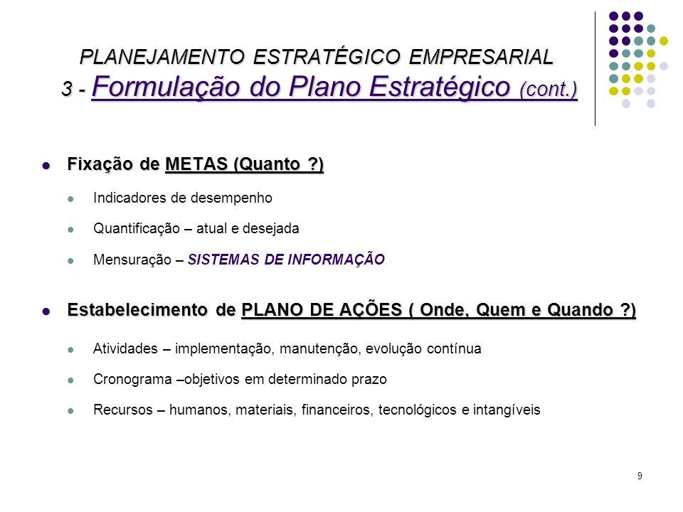 PLANEJAMENTO ESTRATÉGICO EMPRESARIAL 3 - Formulação do Plano Estratégico (cont.)