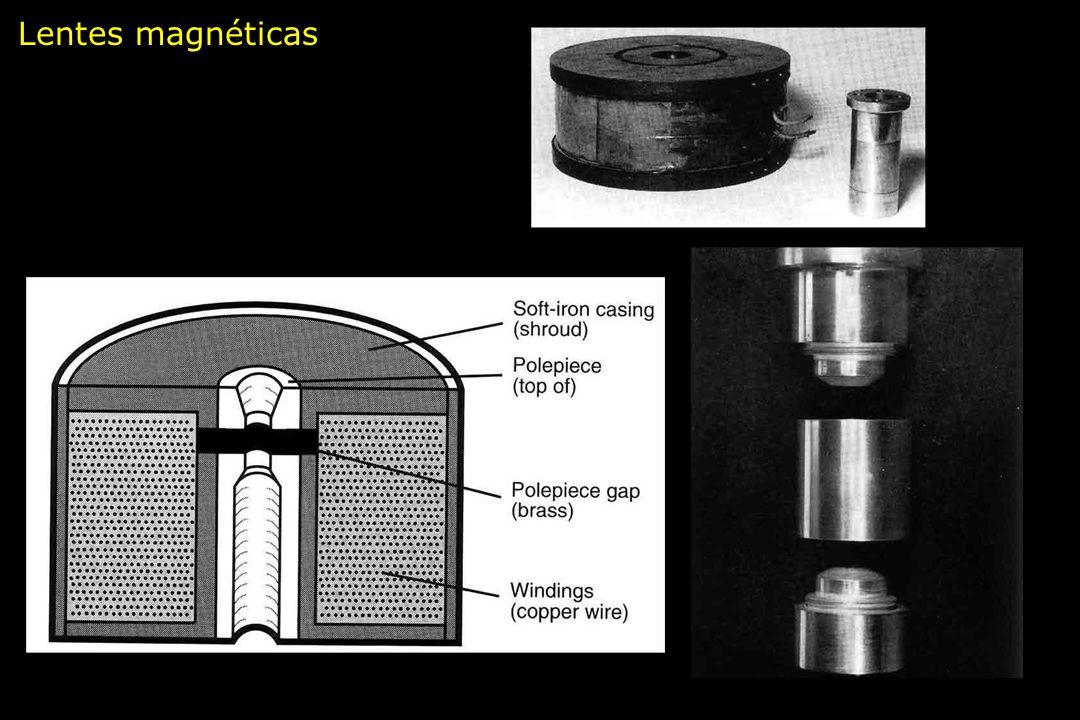Lentes magnéticas
