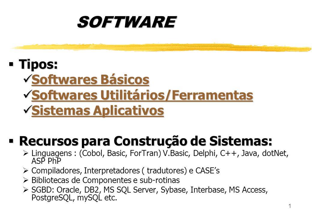 SOFTWARE Tipos: Softwares Básicos Softwares Utilitários/Ferramentas