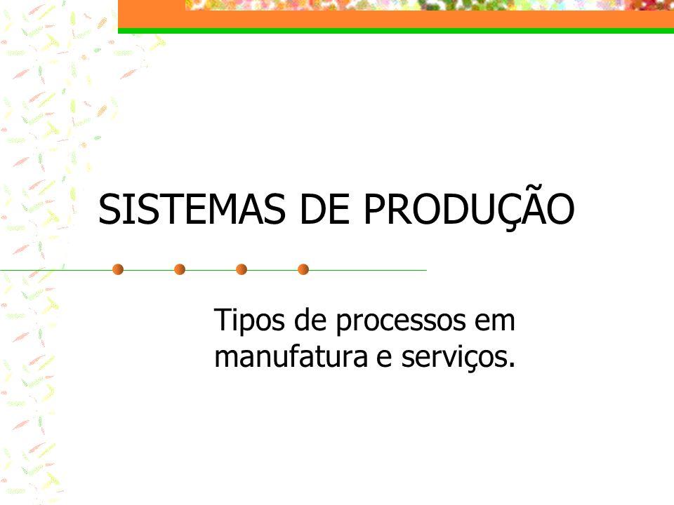 Tipos de processos em manufatura e serviços.