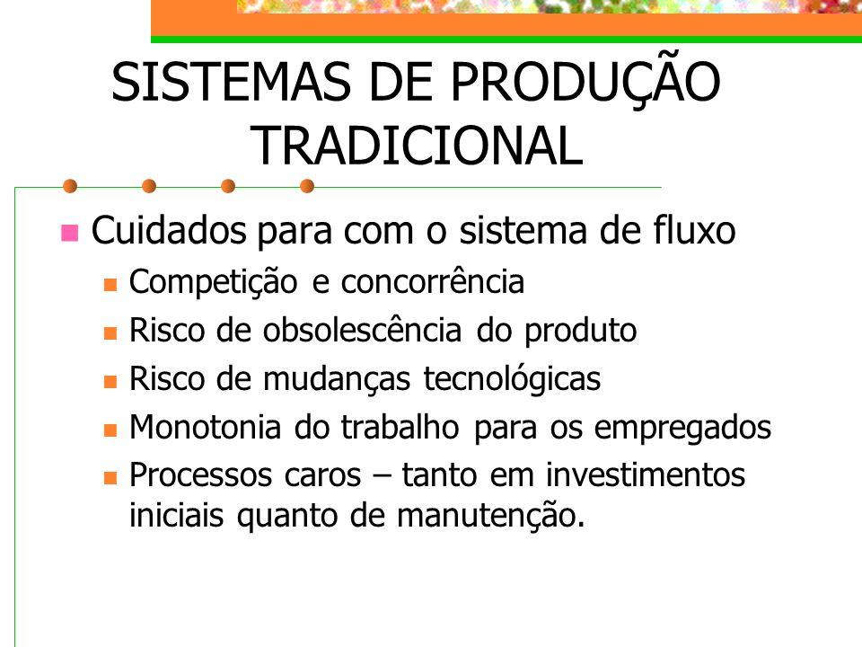 SISTEMAS DE PRODUÇÃO TRADICIONAL