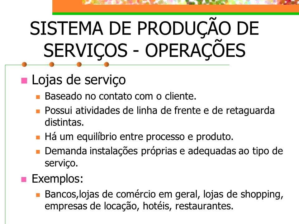SISTEMA DE PRODUÇÃO DE SERVIÇOS - OPERAÇÕES