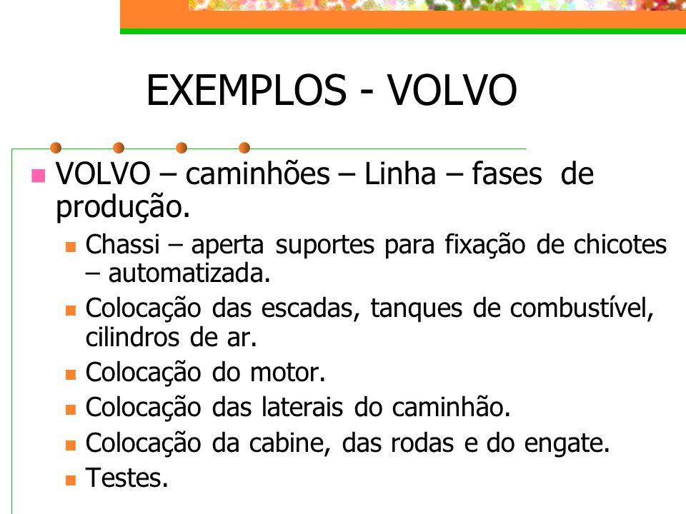 EXEMPLOS - VOLVO VOLVO – caminhões – Linha – fases de produção.