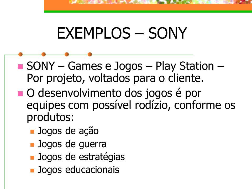 EXEMPLOS – SONY SONY – Games e Jogos – Play Station – Por projeto, voltados para o cliente.