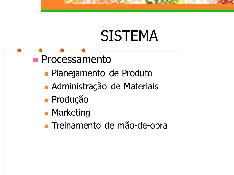 SISTEMA Processamento Planejamento de Produto