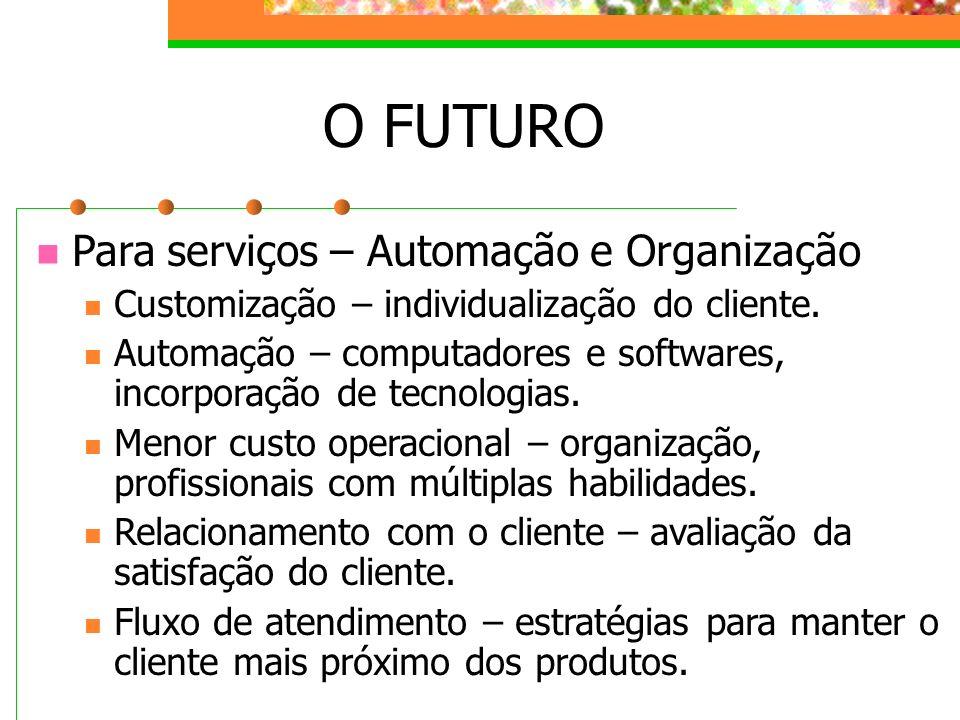 O FUTURO Para serviços – Automação e Organização