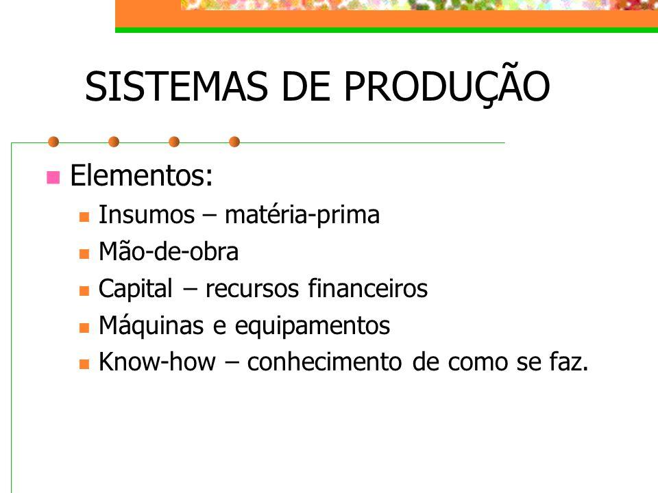 SISTEMAS DE PRODUÇÃO Elementos: Insumos – matéria-prima Mão-de-obra