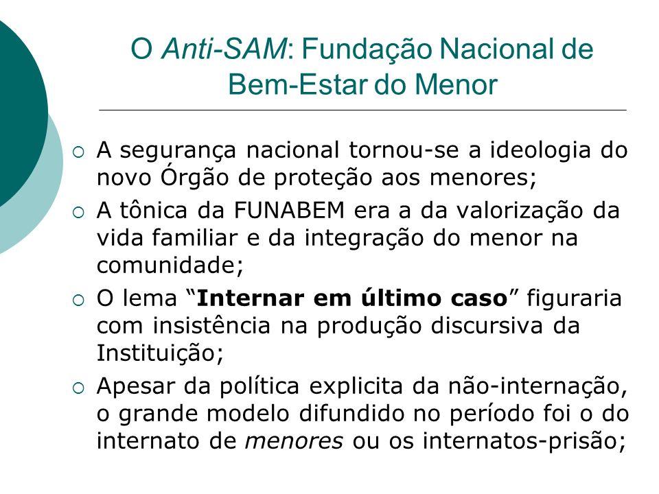 O Anti-SAM: Fundação Nacional de Bem-Estar do Menor