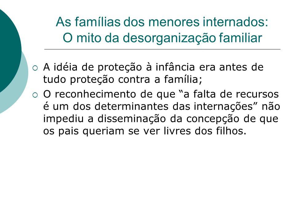 As famílias dos menores internados: O mito da desorganização familiar