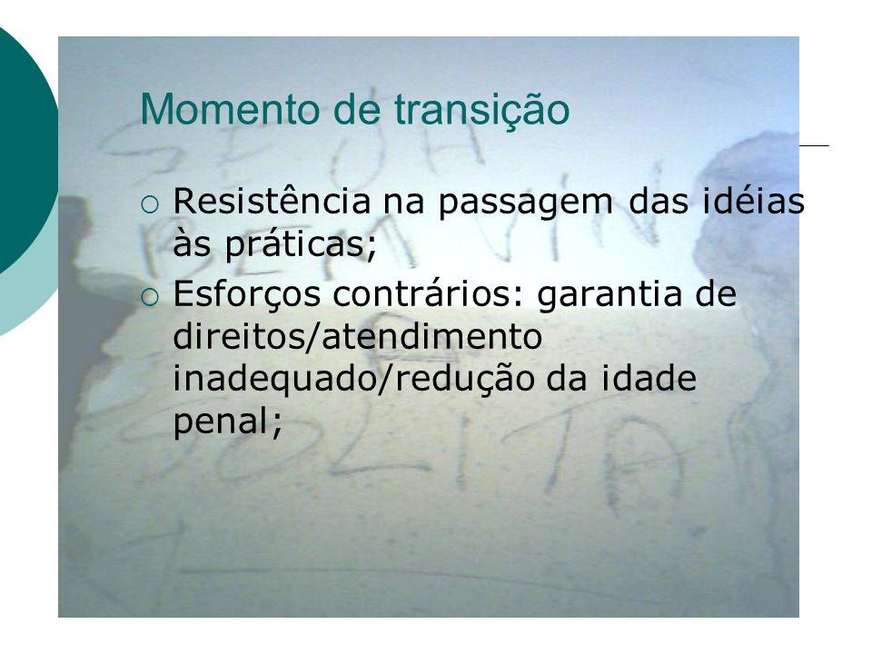 Momento de transição Resistência na passagem das idéias às práticas;