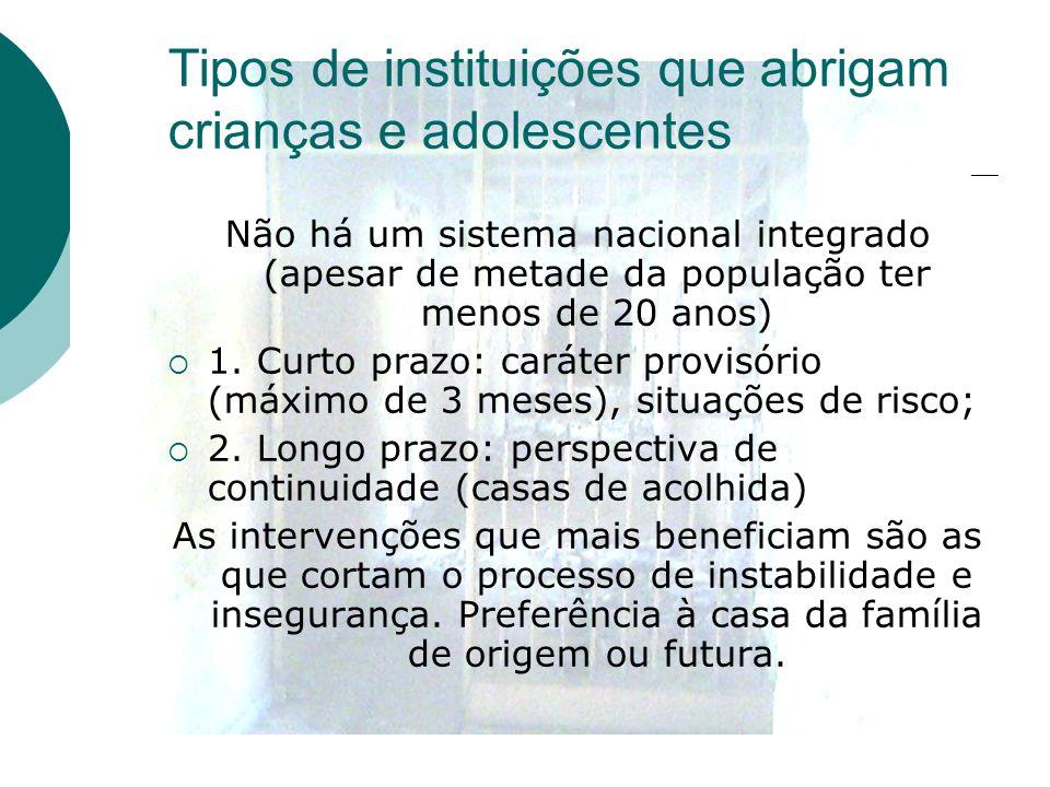 Tipos de instituições que abrigam crianças e adolescentes