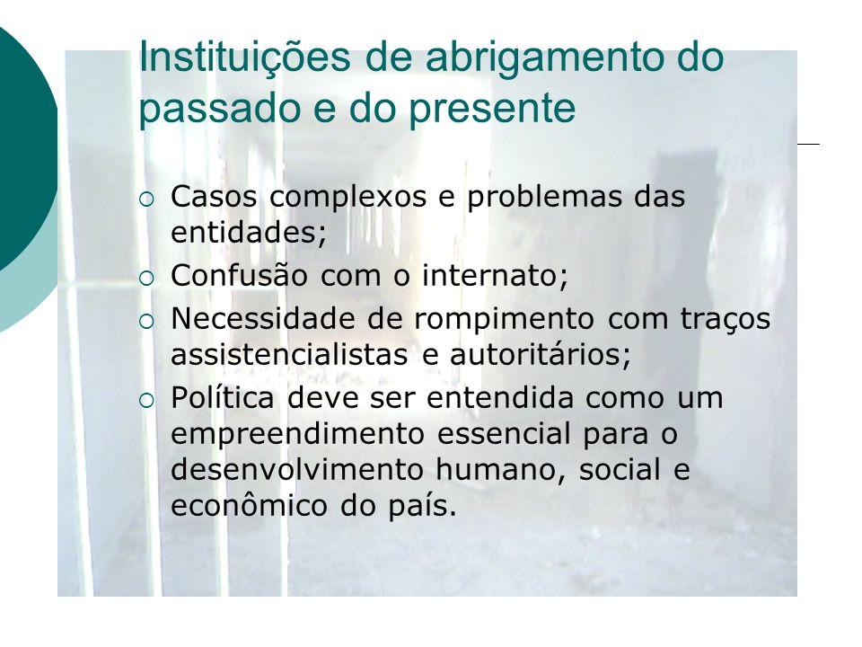 Instituições de abrigamento do passado e do presente