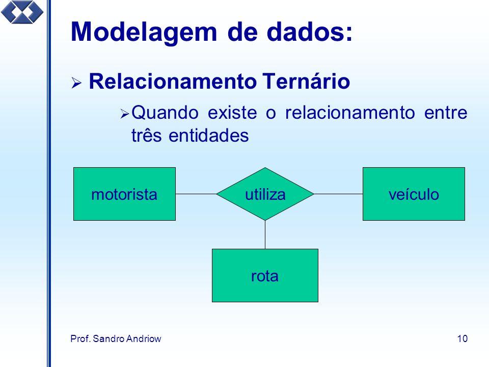 Modelagem de dados: Relacionamento Ternário
