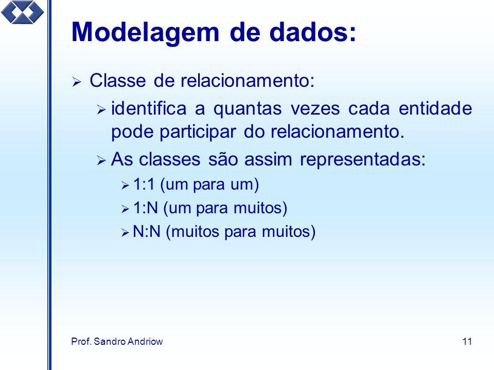 Modelagem de dados: Classe de relacionamento:
