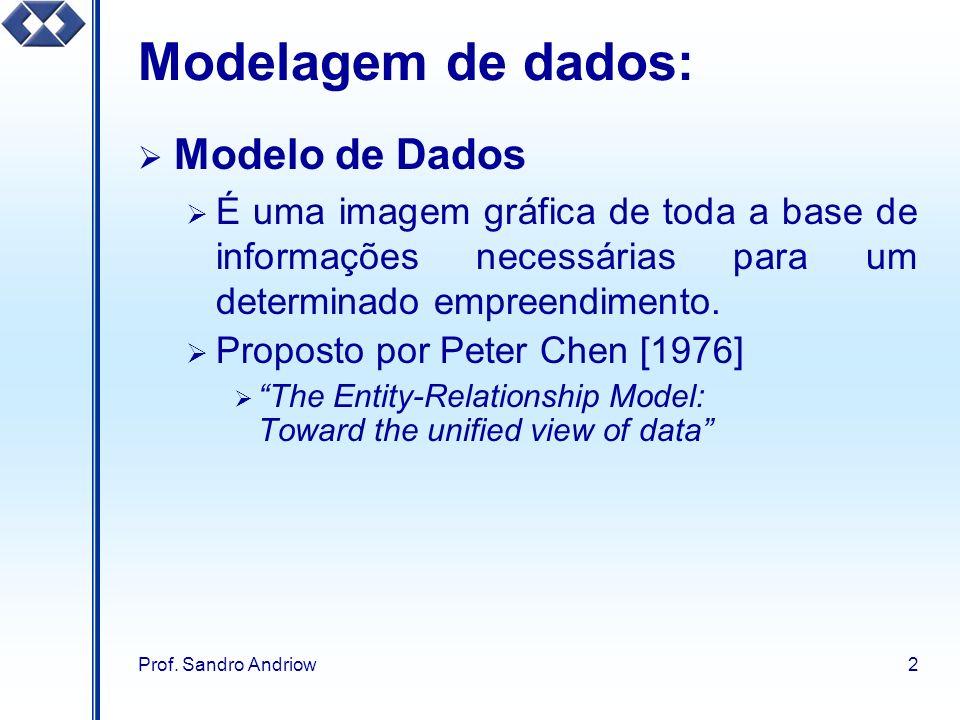 Modelagem de dados: Modelo de Dados
