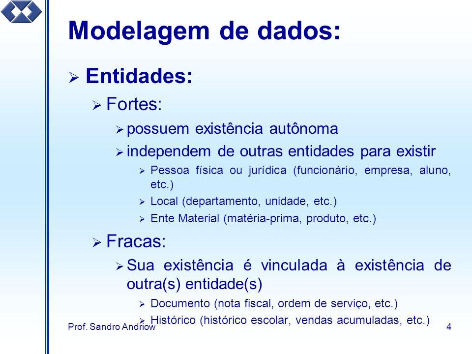 Modelagem de dados: Entidades: Fortes: Fracas: