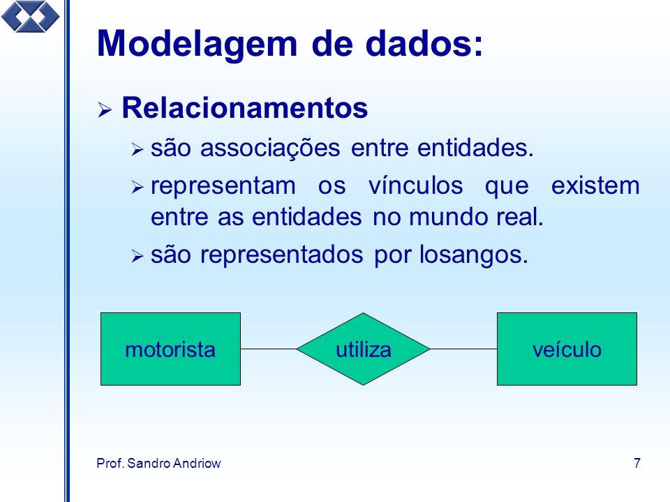 Modelagem de dados: Relacionamentos são associações entre entidades.