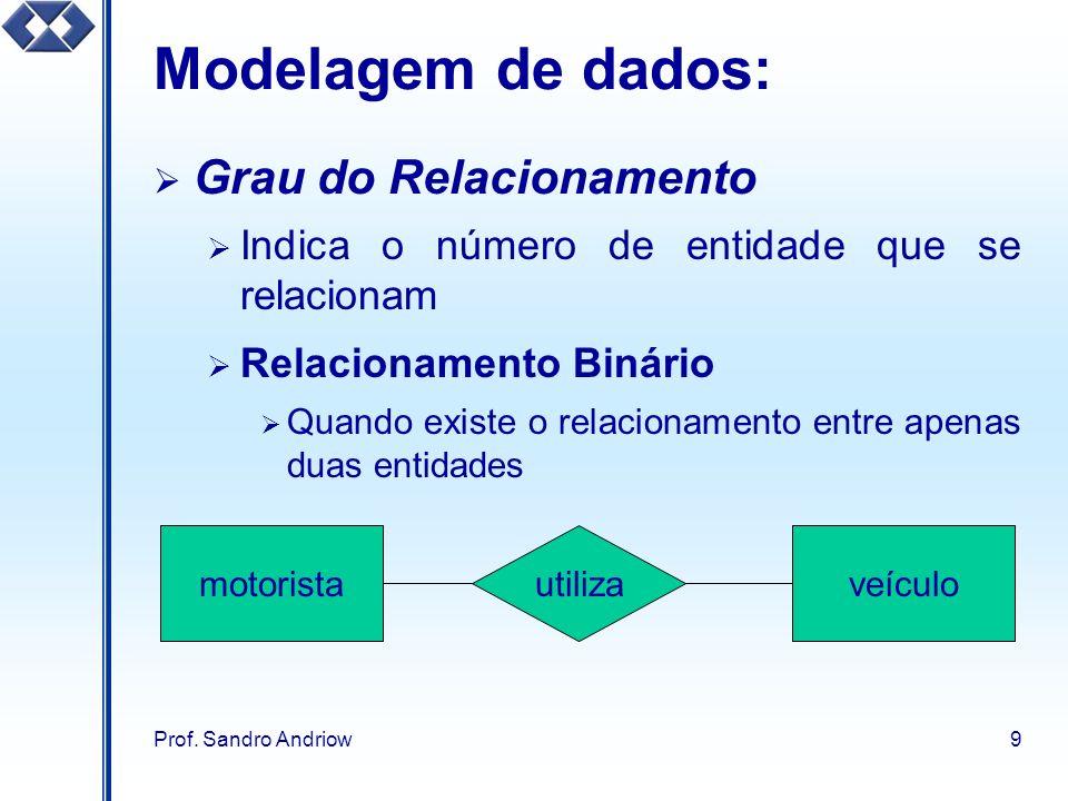 Modelagem de dados: Grau do Relacionamento