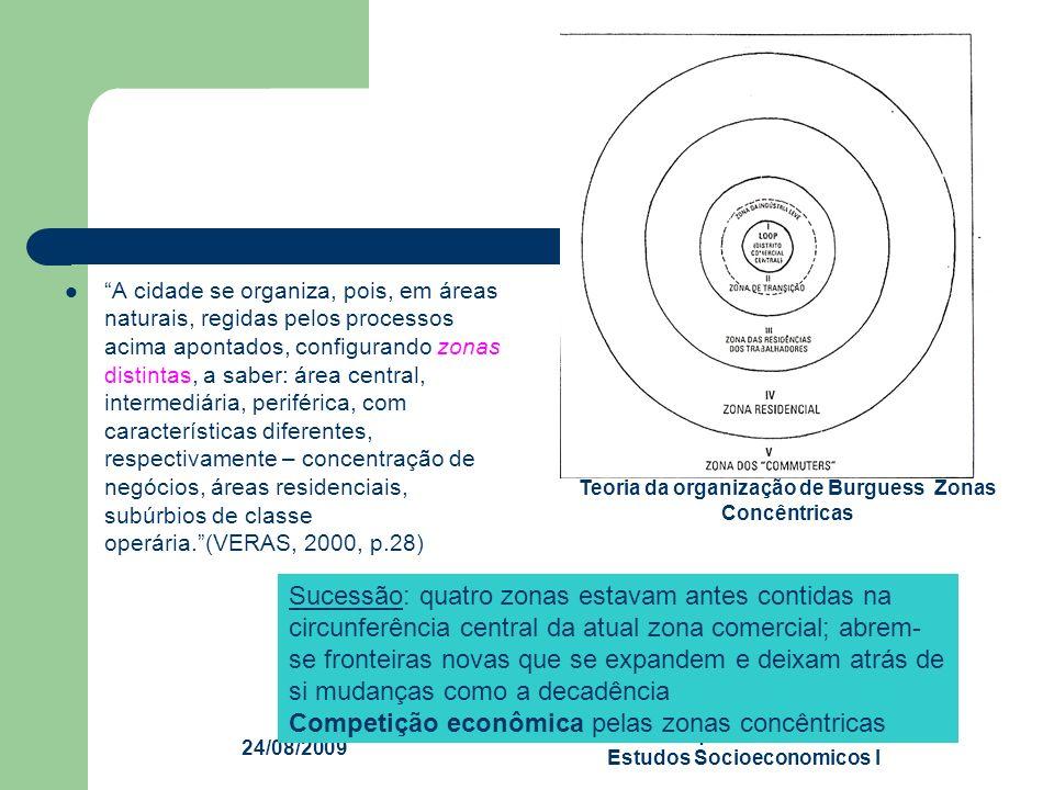Competição econômica pelas zonas concêntricas