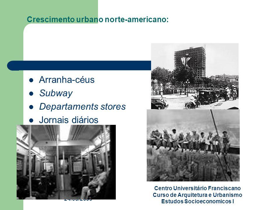 Crescimento urbano norte-americano: