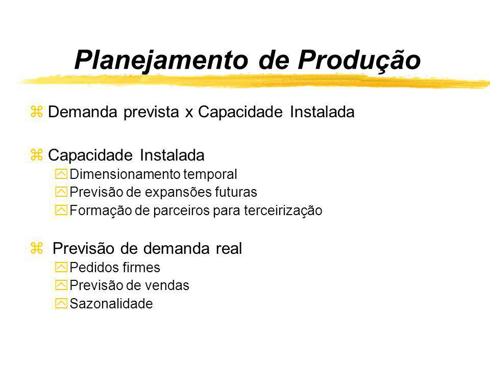 Planejamento de Produção