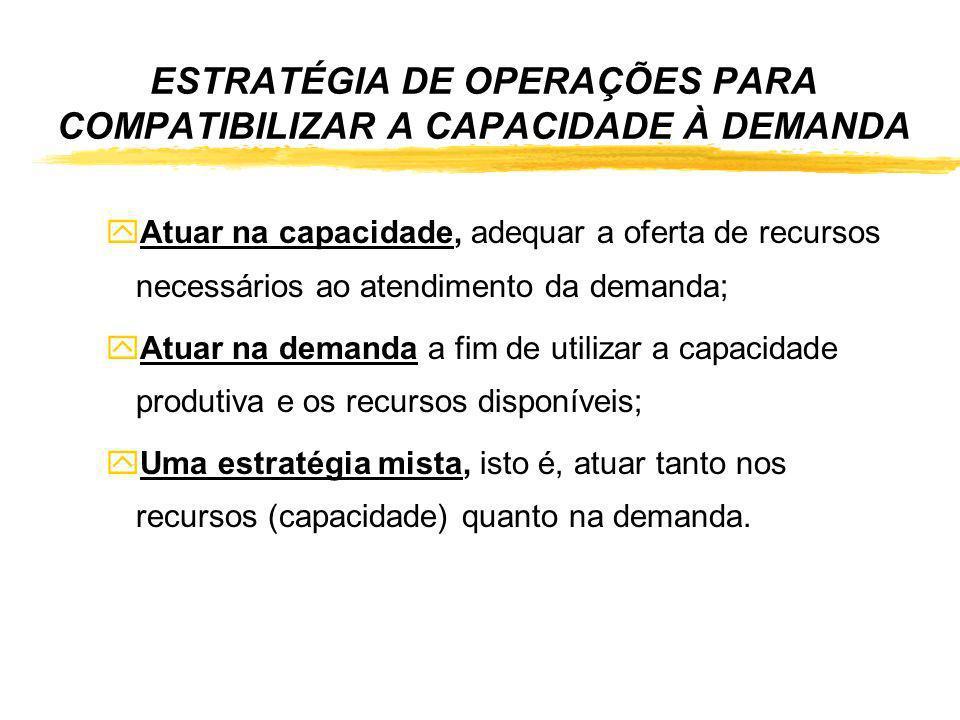 ESTRATÉGIA DE OPERAÇÕES PARA COMPATIBILIZAR A CAPACIDADE À DEMANDA
