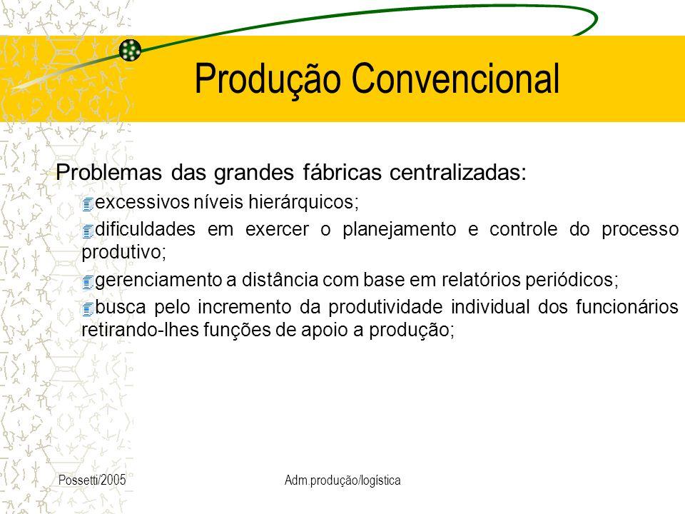 Produção Convencional
