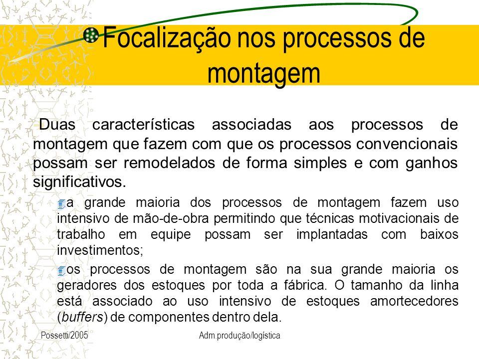 Focalização nos processos de montagem