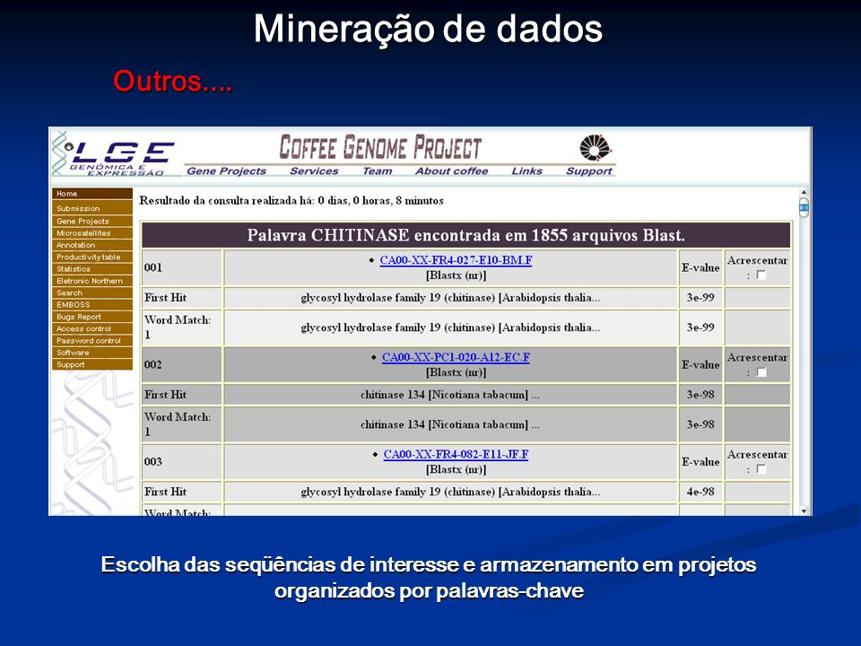Mineração de dados Outros....
