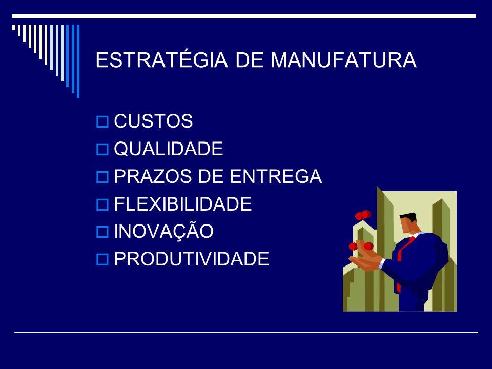 ESTRATÉGIA DE MANUFATURA