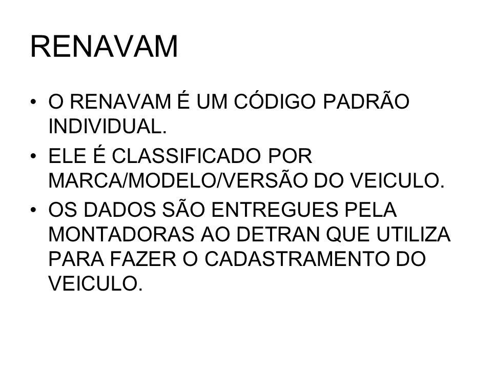 RENAVAM O RENAVAM É UM CÓDIGO PADRÃO INDIVIDUAL.