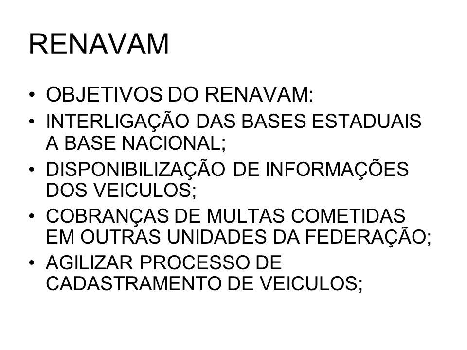 RENAVAM OBJETIVOS DO RENAVAM: