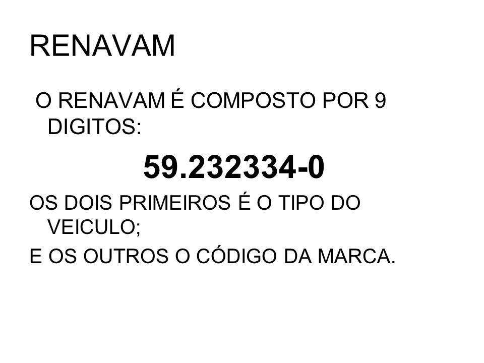 RENAVAM O RENAVAM É COMPOSTO POR 9 DIGITOS: 59.232334-0