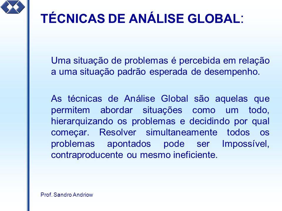 TÉCNICAS DE ANÁLISE GLOBAL: