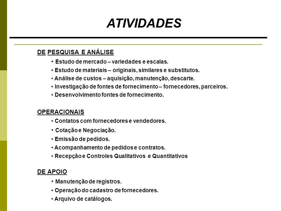 ATIVIDADES DE PESQUISA E ANÁLISE