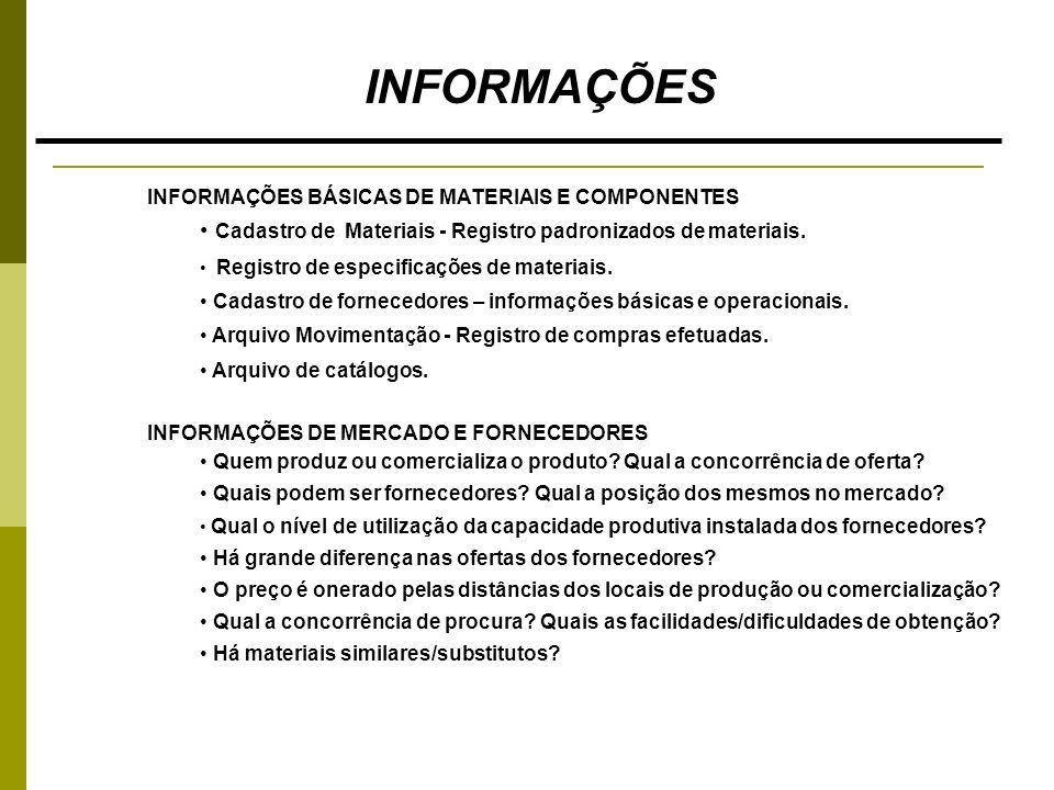 INFORMAÇÕES INFORMAÇÕES BÁSICAS DE MATERIAIS E COMPONENTES. Cadastro de Materiais - Registro padronizados de materiais.