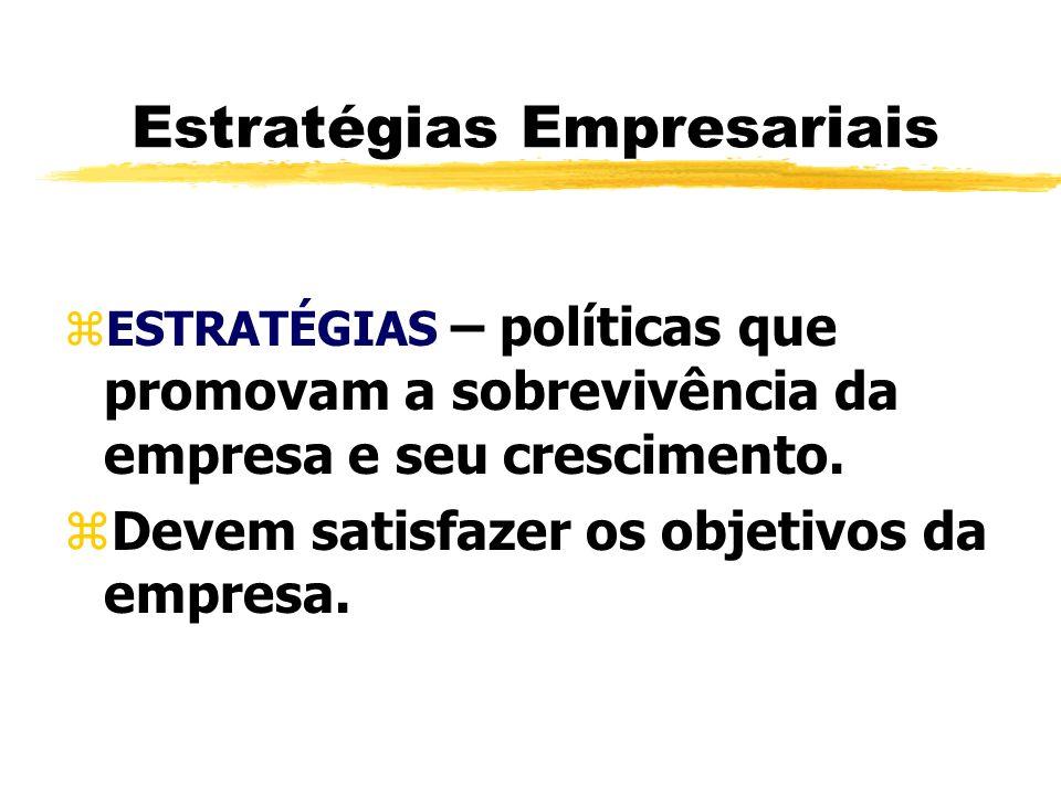 Estratégias Empresariais