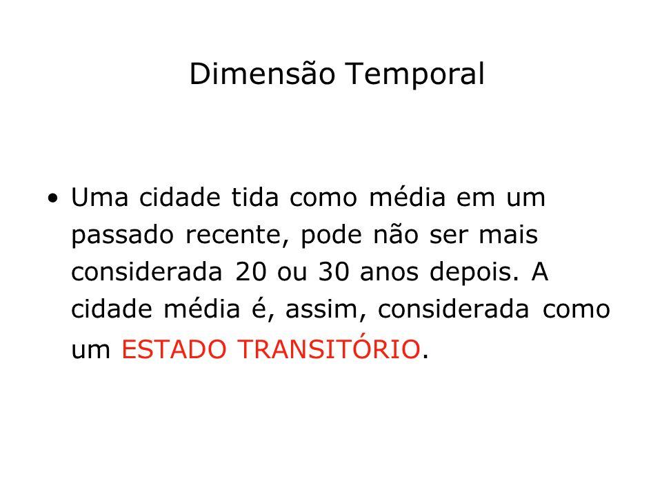 Dimensão Temporal