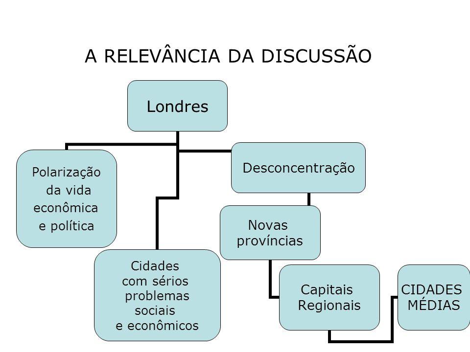 A RELEVÂNCIA DA DISCUSSÃO