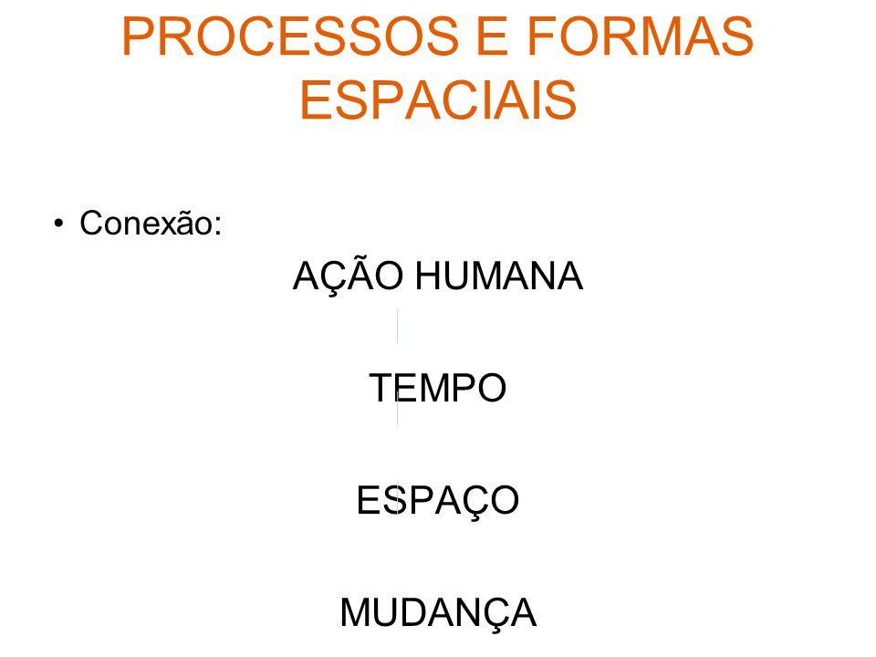 PROCESSOS E FORMAS ESPACIAIS