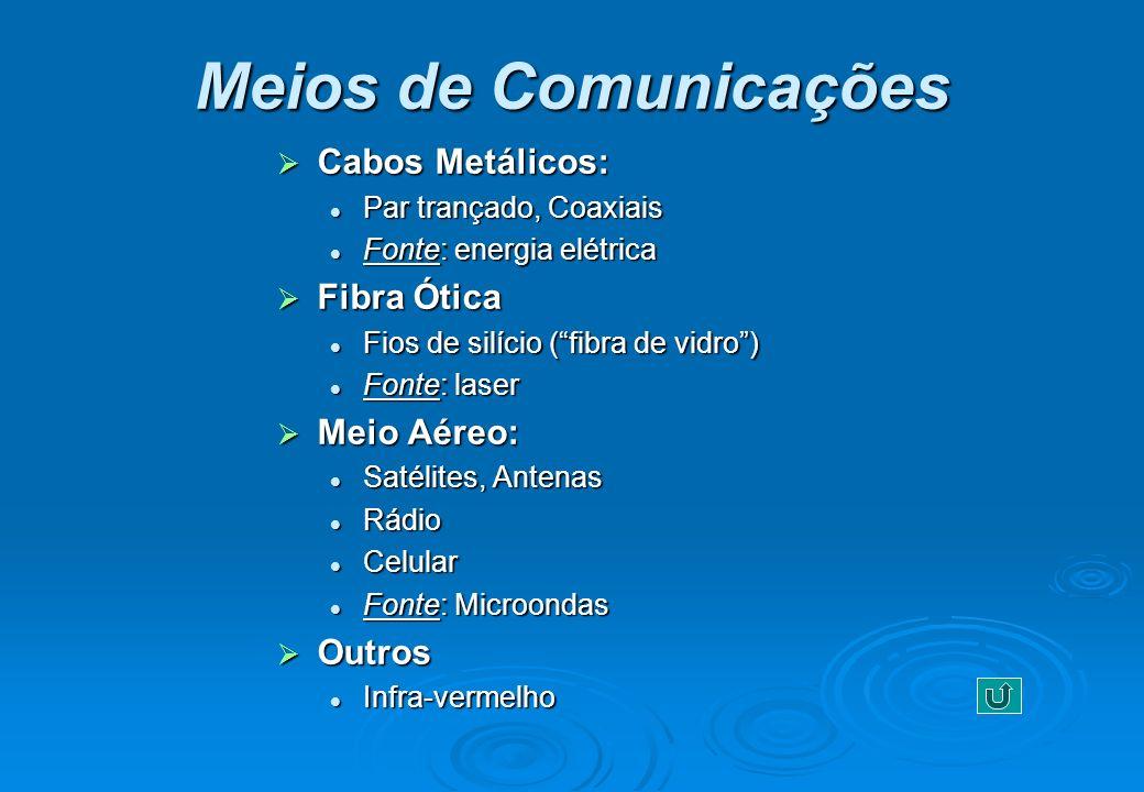 Meios de Comunicações Cabos Metálicos: Fibra Ótica Meio Aéreo: Outros