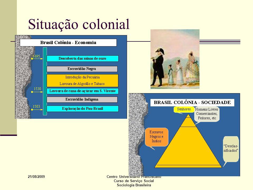Situação colonial 21/08/2009 Centro Universitário Franciscano