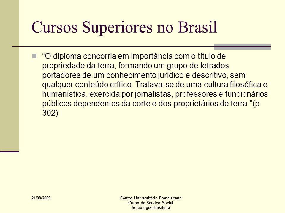 Cursos Superiores no Brasil