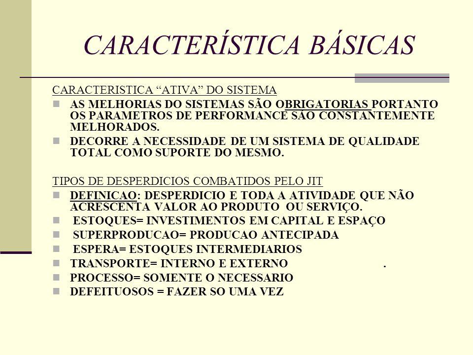 CARACTERÍSTICA BÁSICAS