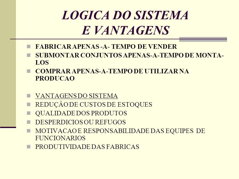 LOGICA DO SISTEMA E VANTAGENS