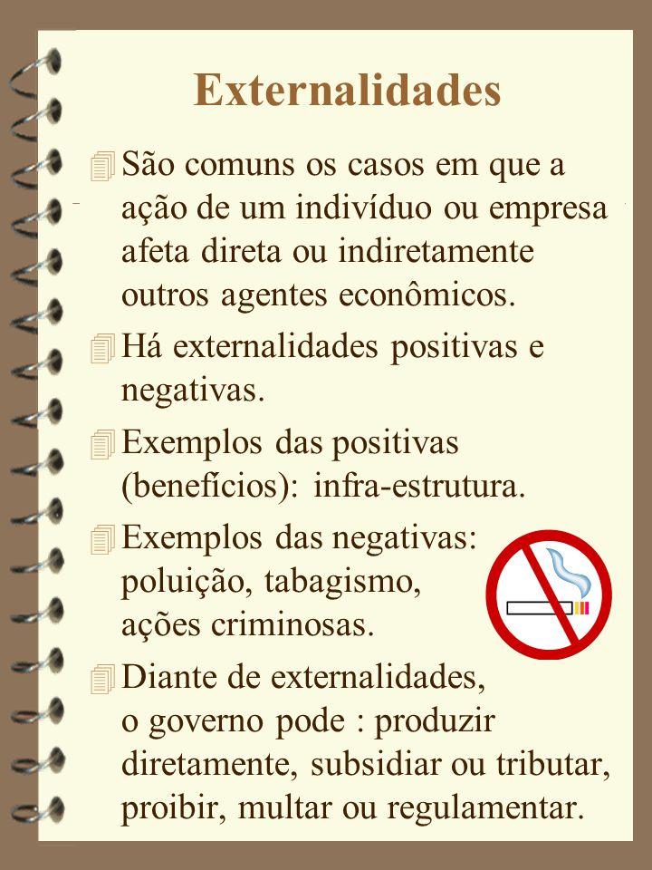 Externalidades São comuns os casos em que a ação de um indivíduo ou empresa afeta direta ou indiretamente outros agentes econômicos.