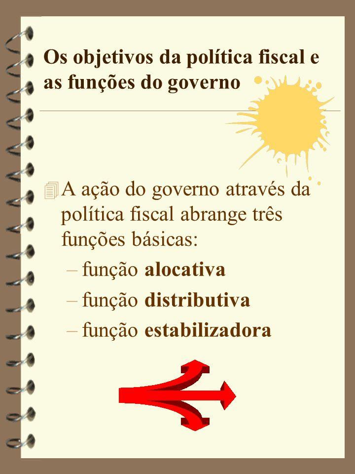 Os objetivos da política fiscal e as funções do governo