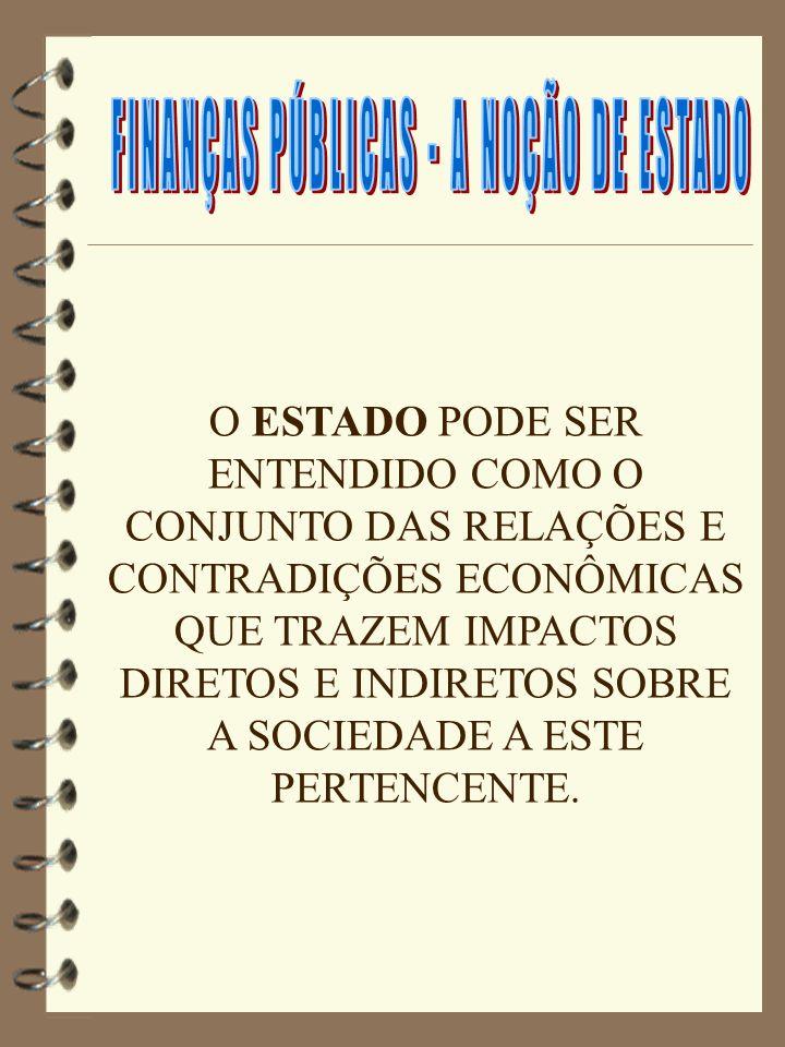 FINANÇAS PÚBLICAS - A NOÇÃO DE ESTADO